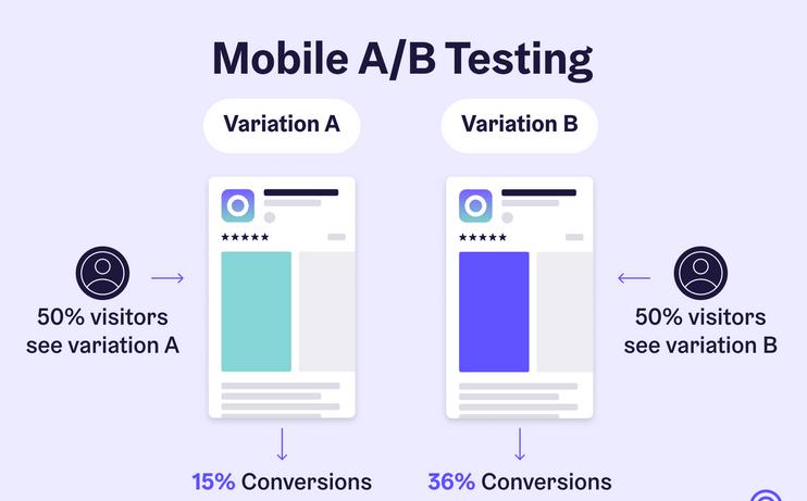 Exemple d'AB testing sur la couleur